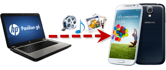 How to transfer files from PC to Galaxy S4 via WiFi or USB cable