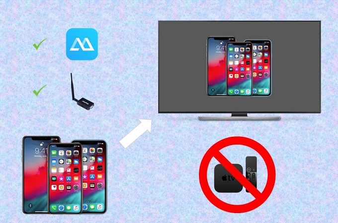 Feasible Ways to Mirror iPhone to TV without Apple TV
